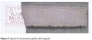 CIL, V 7345: Aebutia, Asprilla or Attia?